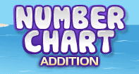 Number Chart Addition - Whole Numbers - First Grade