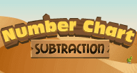 Number Chart Subtraction - Subtraction - First Grade