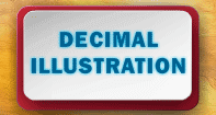 Decimal Illustration
