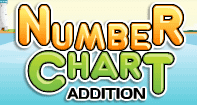 Number Chart Addition - Whole Numbers - Kindergarten
