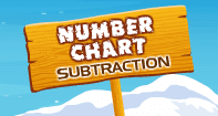 Number Chart Subtraction - Subtraction - Kindergarten