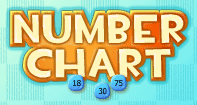 Number Chart - Whole Numbers - Kindergarten