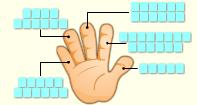 Fingers Labeling - The Human Body - Kindergarten