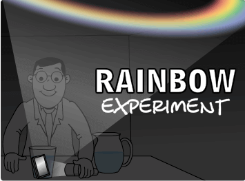 Rainbow Experiment Science Experiments For Kids