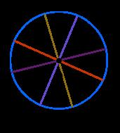 Diameter 1