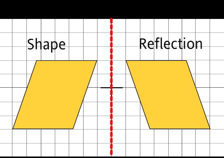 axis of symmetry worksheet