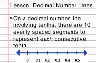 decimal-number-lines.png