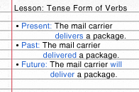 tense-forms-of-verbs.png