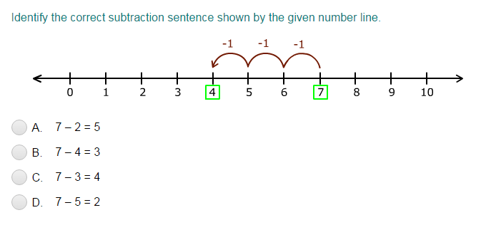 Subtraction Sentences up to 20 - on Number Line