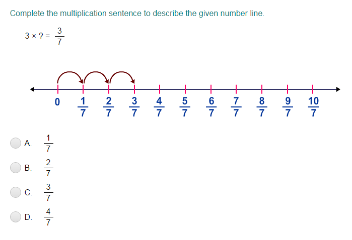 Multiply Unit Fractions by Whole Numbers (Using Number Lines)