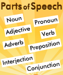 parts-of-speech