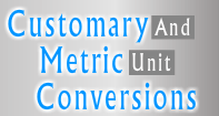 Customary and Metric Unit Conversions Video