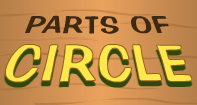 Parts of Circle Video