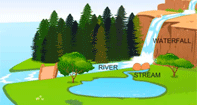 The Water Cycle Video