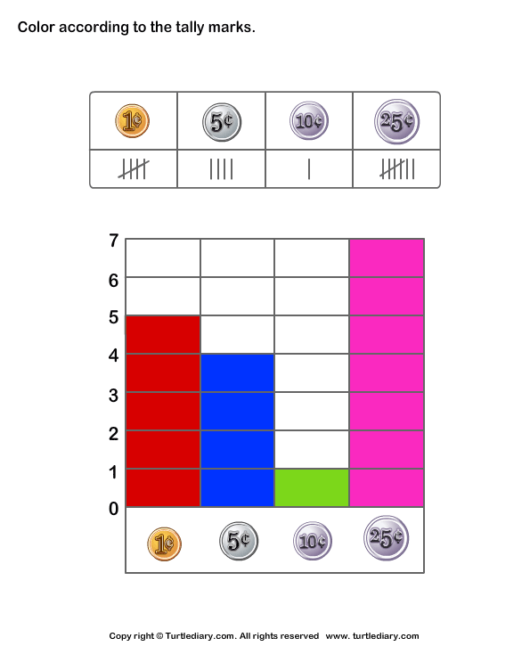 Record Data with Bar Graphs Answer