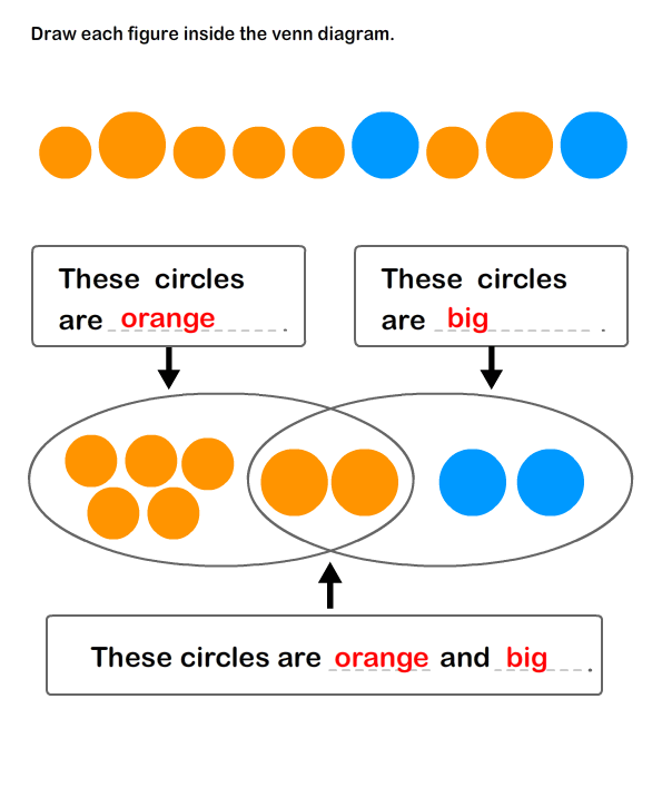 Record Data with Venn Diagrams Answer