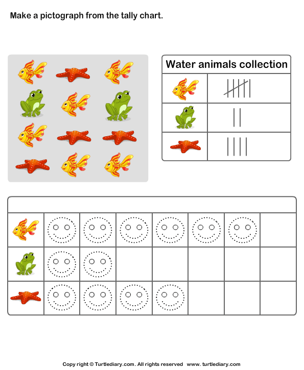 make pictograph of water animals collection worksheet turtle diary. Black Bedroom Furniture Sets. Home Design Ideas