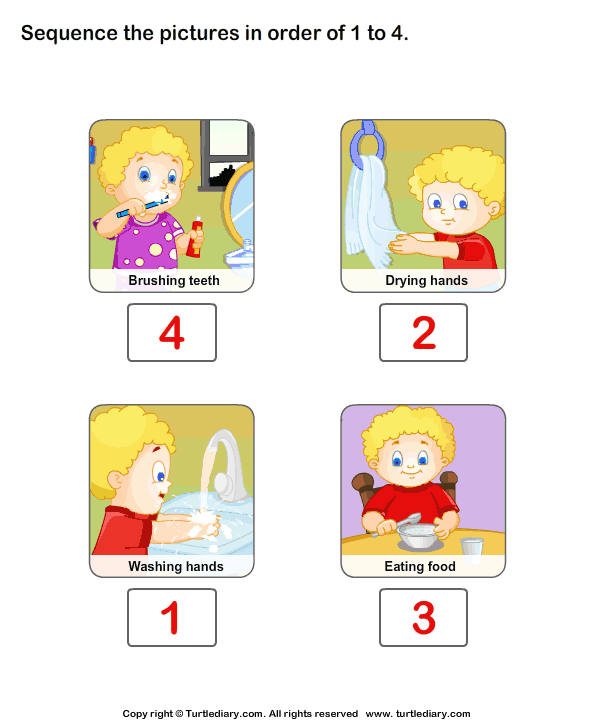 Personal Hygiene: Sequence the Pictures Answer