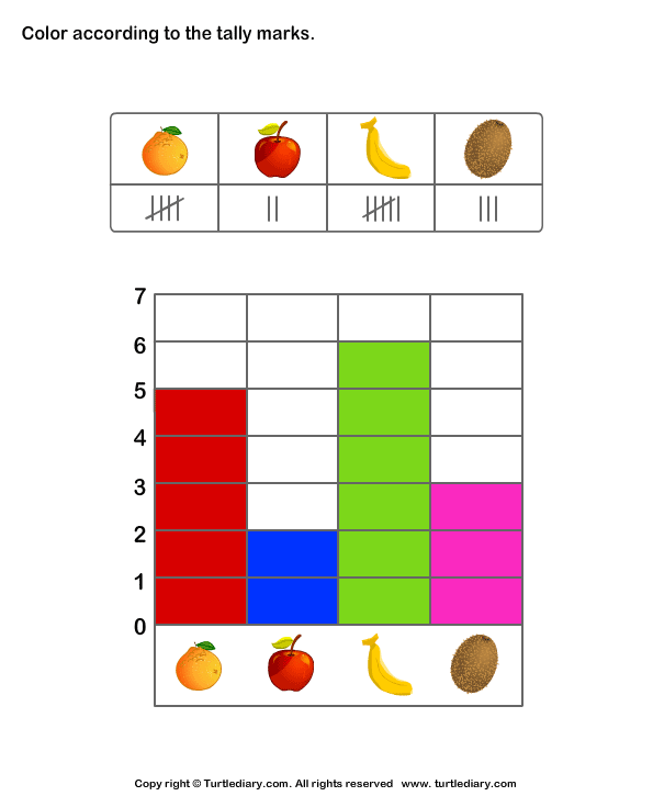 Using Tally Marks Create a Bar Graph Worksheet Turtle Diary – 3rd Grade Graphing Worksheets
