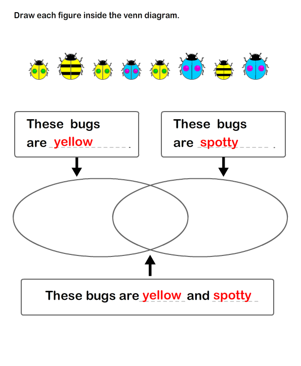 Venn diagram games ks1 idealstalist venn diagram games ks1 ccuart Images