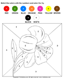 Color by number - counting - Preschool