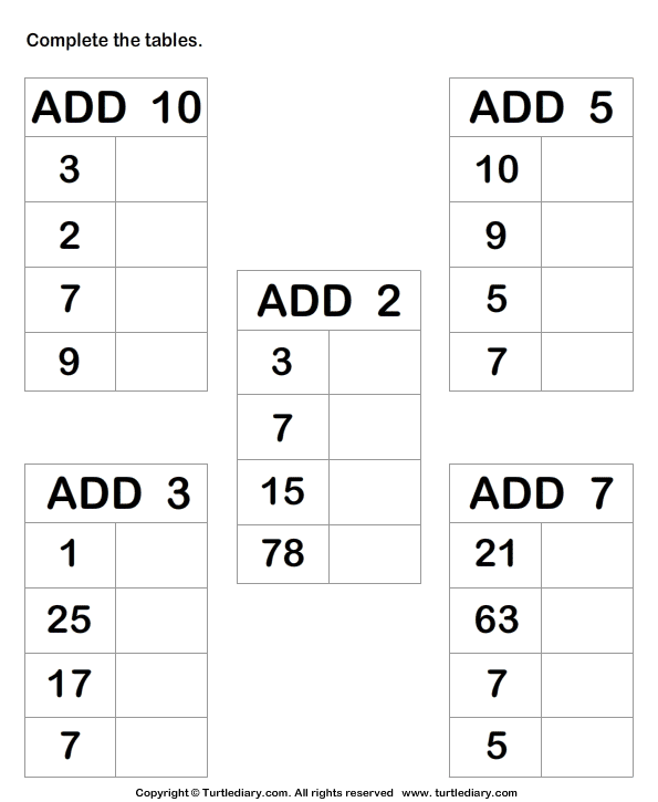 Adding a One-digit Number to a Two-digit Number