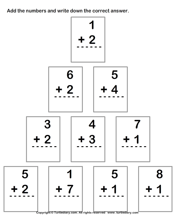 Adding Two One-digit Numbers