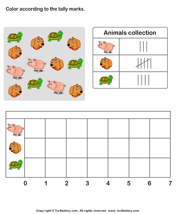 Count Animals and Make Bar Graph