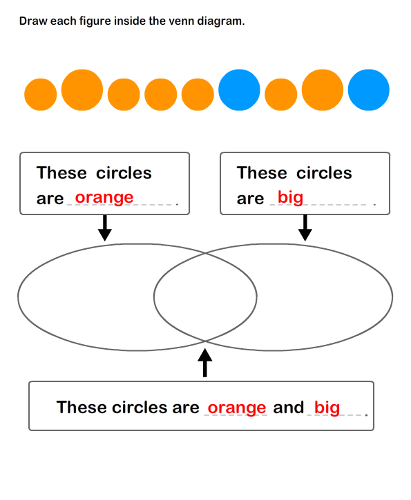 Record Data with Venn Diagrams