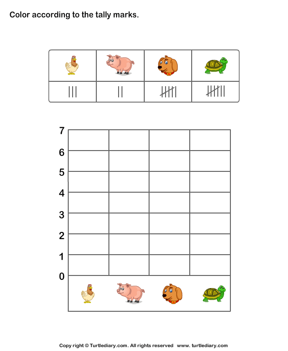 Worksheets Creating A Bar Graph Worksheet create bar graph worksheet turtle diary record data with graphs