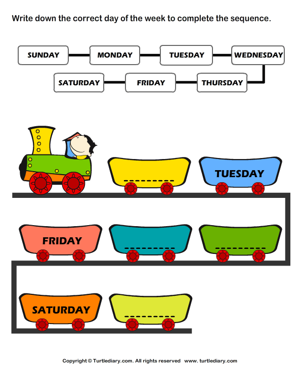 Sequence of Days of the Week