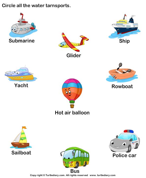 Identify Water Transports