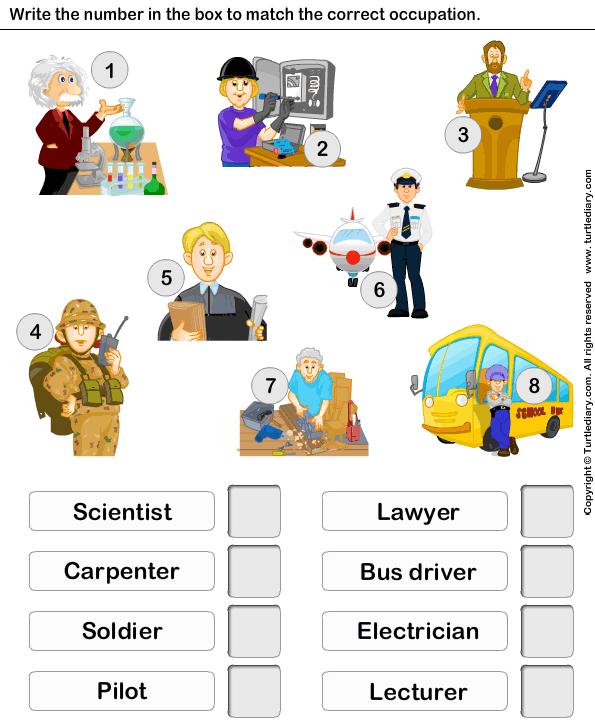 Identify the Job