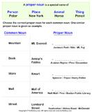 Choose Proper Noun for each Common Noun
