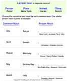Determining Correct Proper Noun for Common Noun