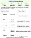 Find Proper Noun for the Given Common Noun