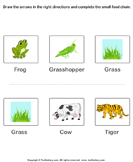 Food Chain Worksheet for Kids