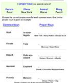 Identify Proper Noun for Common Noun
