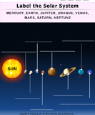 Label the Solar System - solar-system - First Grade