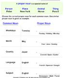 Switching Common Noun to Proper Noun